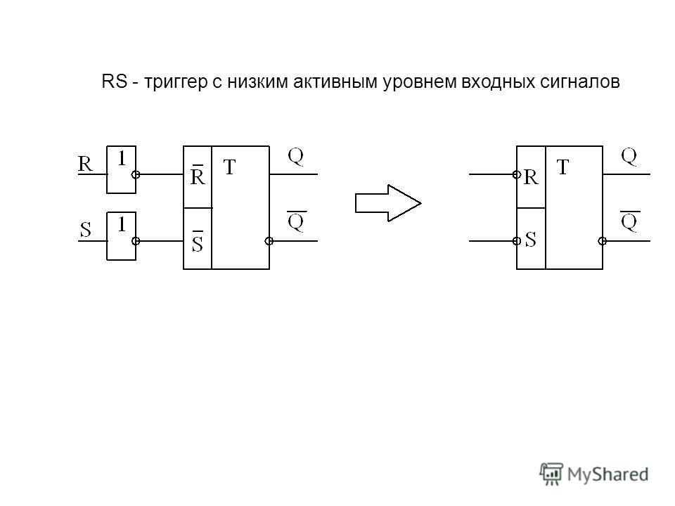 RS - триггер с низким активным уровнем входных сигналов