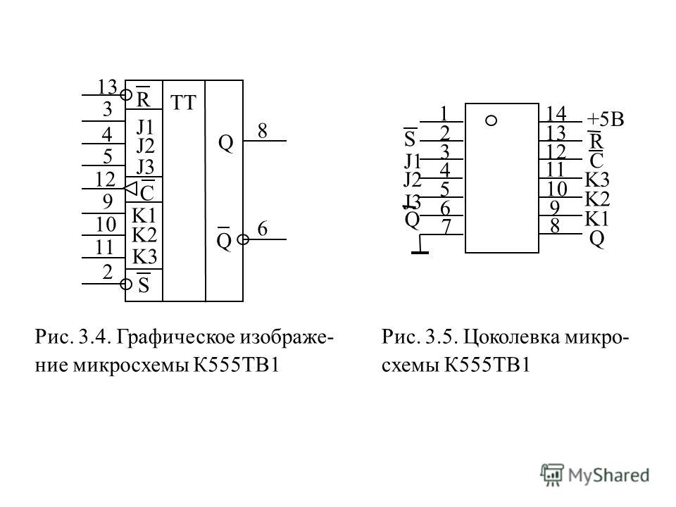 1 7 6 5 4 3 213 12 11 10 9 8 14 S J1 J2 J3 Q +5В R C K3 K2 K1 Q R J1 J2 J3 TT C K1 K2 K3 S Q Q 13 3 4 5 12 9 10 11 2 8 6 Рис. 3.4. Графическое изображе- ние микросхемы К555ТВ1 Рис. 3.5. Цоколевка микро- схемы К555ТВ1