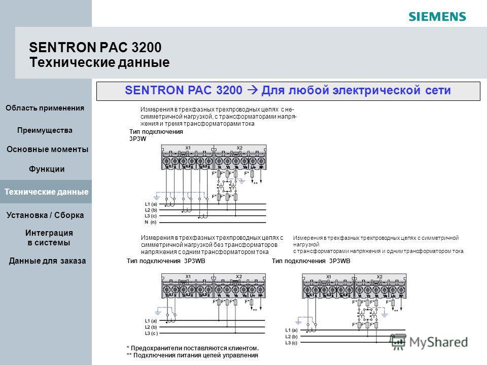 Основные моменты Функции Технические данные Установка / Сборка Интеграция в системы Данные для заказа Область применения Преимущества SENTRON PAC 3200 Технические данные Технические данные SENTRON PAC 3200 Для любой электрической сети Измерения в тре