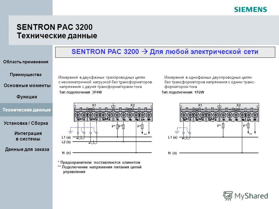 Основные моменты Функции Технические данные Установка / Сборка Интеграция в системы Данные для заказа Область применения Преимущества SENTRON PAC 3200 Технические данные Технические данные SENTRON PAC 3200 Для любой электрической сети Измерения в дву