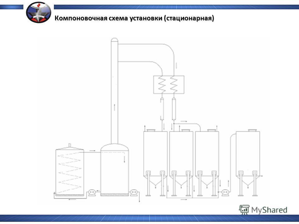 Компоновочная схема установки (стационарная)