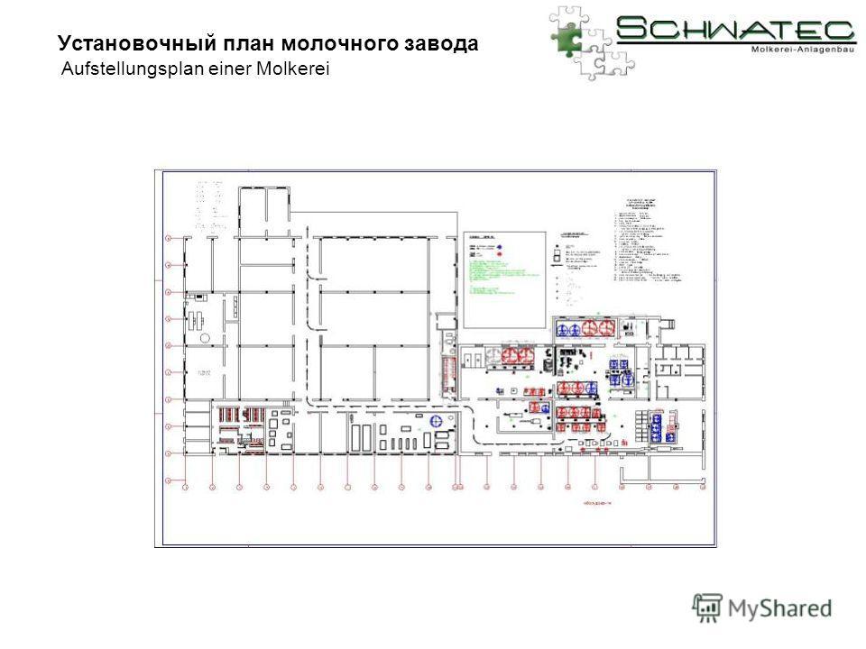 Установочный план молочного завода Aufstellungsplan einer Molkerei