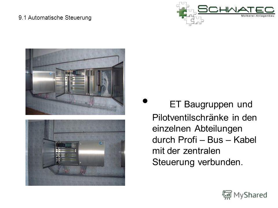 9.1 Automatische Steuerung ET Baugruppen und Pilotventilschränke in den einzelnen Abteilungen durch Profi – Bus – Kabel mit der zentralen Steuerung verbunden.