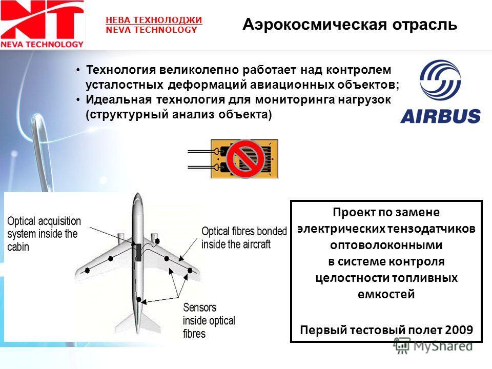 НЕВА ТЕХНОЛОДЖИ NEVA TECHNOLOGY Аэрокосмическая отрасль Проект по замене электрических тензодатчиков оптоволоконными в системе контроля целостности топливных емкостей Первый тестовый полет 2009 Технология великолепно работает над контролем усталостны