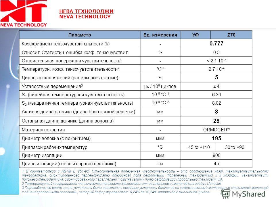 НЕВА ТЕХНОЛОДЖИ NEVA TECHNOLOGY ПараметрЕд. измеренияУФZ70 Коэффициент тензочувствительности (k)- 0.777 Относит. Статистич. ошибка коэф. тензочувствит.%0.5 Отноистельная поперечная чувствительность 1 -< 2.1 10 -3 Температурн. коэф. тензочувтствительн
