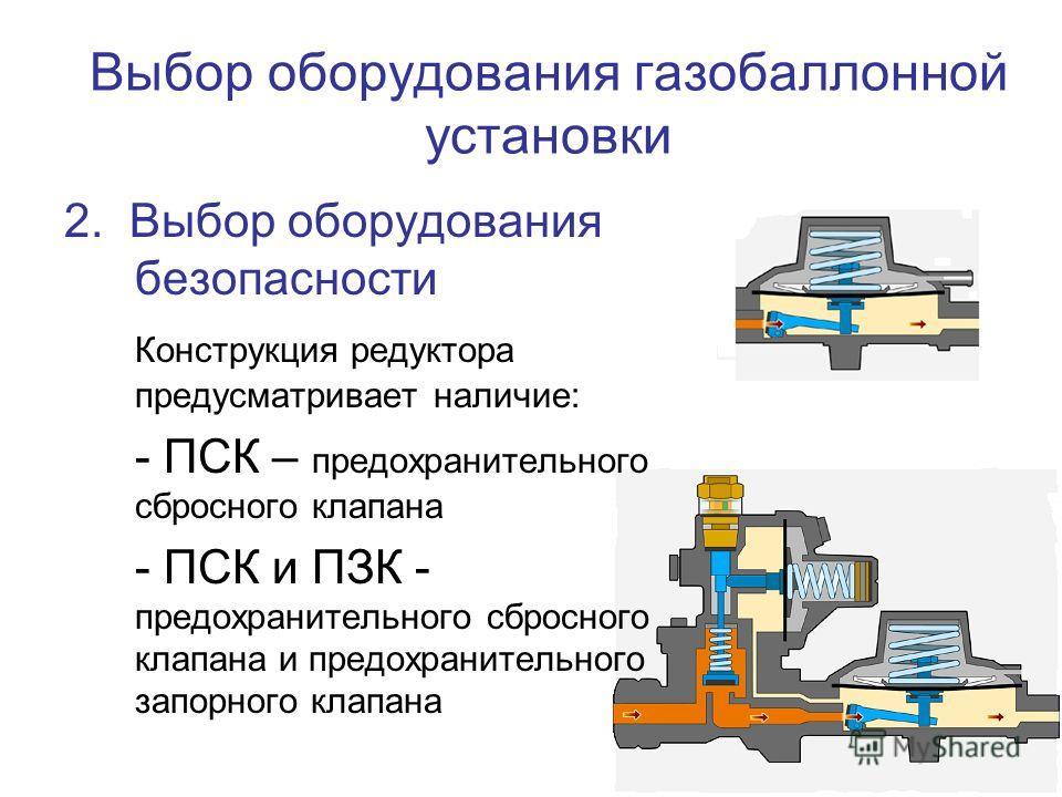 Выбор оборудования газобаллонной установки 2. Выбор оборудования безопасности Конструкция редуктора предусматривает наличие: - ПСК – предохранительного сбросного клапана - ПСК и ПЗК - предохранительного сбросного клапана и предохранительного запорног