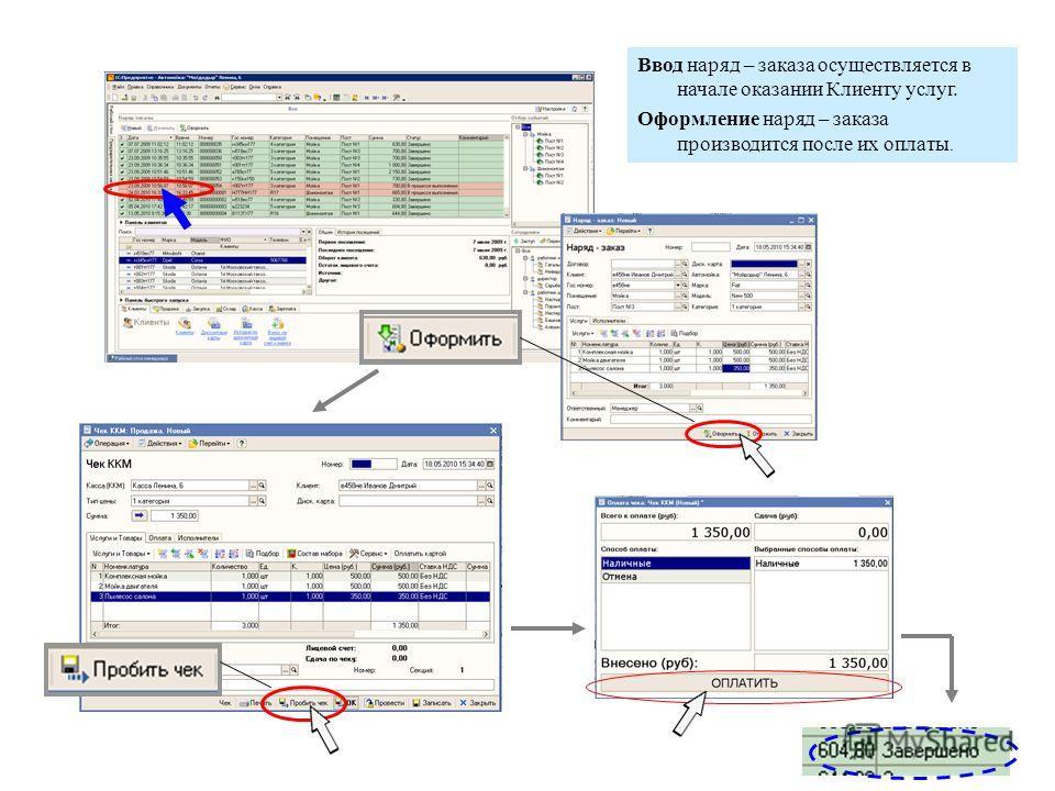 Ввод наряд – заказа осуществляется в начале оказании Клиенту услуг. Оформление наряд – заказа производится после их оплаты.
