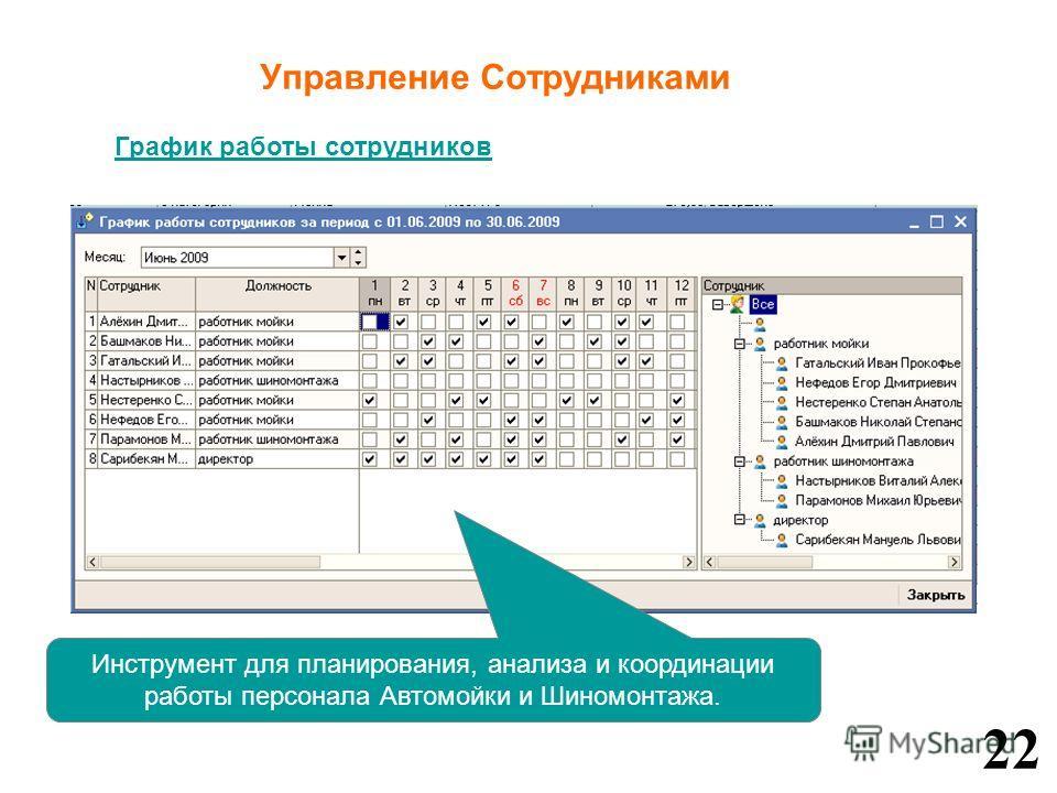 Управление Сотрудниками График работы сотрудников Инструмент для планирования, анализа и координации работы персонала Автомойки и Шиномонтажа. 22