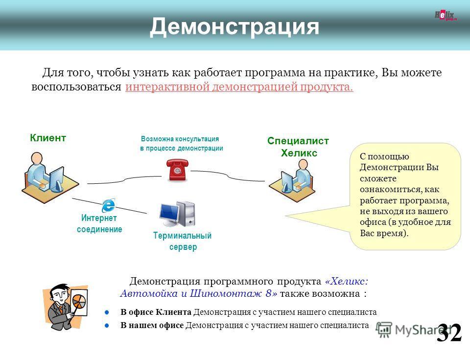 Клиент Интернет соединение Специалист Хеликс Возможна консультация в процессе демонстрации Терминальный сервер Для того, чтобы узнать как работает программа на практике, Вы можете воспользоваться интерактивной демонстрацией продукта. Демонстрация про