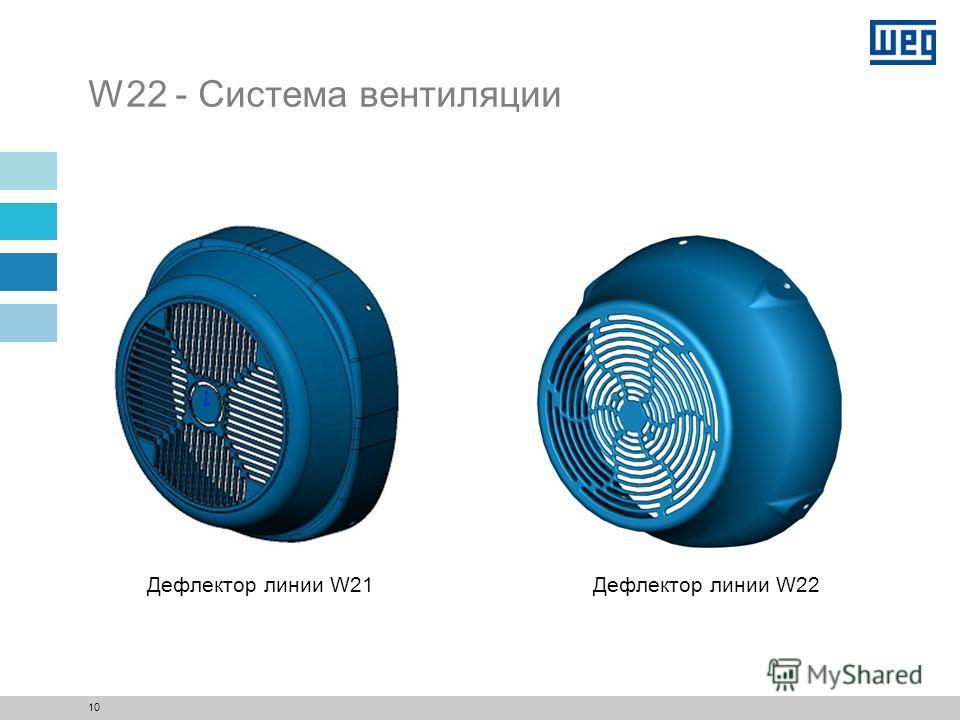 9 W22 - Система вентиляции Дефлектор с использованием нового аэродинамического концепта Гарантирует систему вентиляции с уменьшенным уровнем шумов Идеальный обдув двигателя Вентилятор и дефлектор спроектированы в совокупности Повышенная механическая