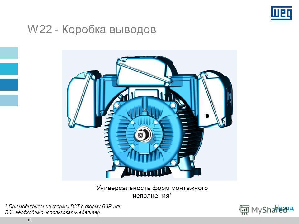 14 W22 - Коробка выводов Диагональное открытие коробки выводов Клемная панель с системой предотвращающей вращение силовых кабелей Клемный блок для проводов аксессуаров