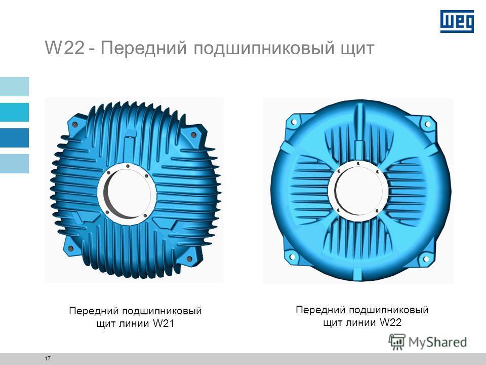 16 W22 – Передний подшипниковый щит Подшипник вынесен за пределы двигателя и наличие ребер Пониженная температура подшипника Увеличенный срок службы подшипника Увеличенный интервал смазки (низкие затраты на обслуживание) Возможность установки щеток з