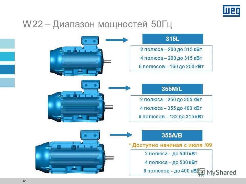29 л.с. Weg W21Weg HGFSiemens 315SM315B355ML315355315355 250 300 350 400 450 500 550 600 650 Weg W22 315SM315L355ML355AB W22 - Мощность x типоразмер 60Гц - VI полюсов Существующая мощность Тестируется (W22) Доступная мощность W22