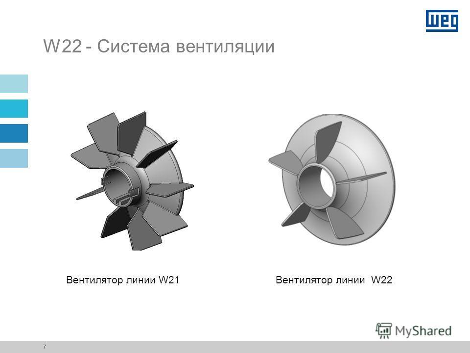 6 W22 – Система вентиляции Использование компьютерных симуляций Концепт идеальной вентиляции Различные тесты для нахождения идеального поведения системы Новая геометрия вентилятора Уменьшенный уровень шумов Доступные материалы: полипропилен (пластик)