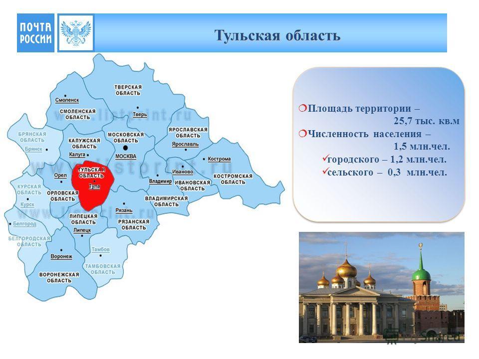 Тульская область Площадь территории – 25,7 тыс. кв.м Численность населения – 1,5 млн.чел. городского – 1,2 млн.чел. сельского – 0,3 млн.чел.