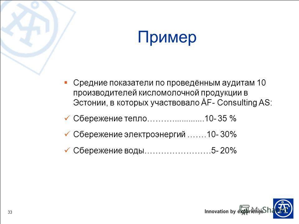 Пример Средние показатели по проведённым аудитам 10 производителей кисломолочной продукции в Эстонии, в которых участвовало ÅF- Consulting AS: Сбережение тепло………..............10- 35 % Сбережение электроэнергий …….10- 30% Сбережение воды……………………5- 20