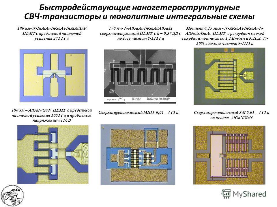 Быстродействующие наногетероструктурные СВЧ-транзисторы и монолитные интегральные схемы 190 нм- N-InAlAs/InGaAs/InAlAs/InP HEMT c предельной частотой усиления 271 ГГц 170 нм- N-AlGaAs/InGaAs/AlGaAs сверхмалошумящий HEMT с k = 0,37 ДB в полосе частот