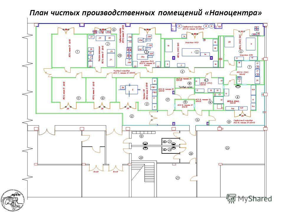 План чистых производственных помещений «Наноцентра»