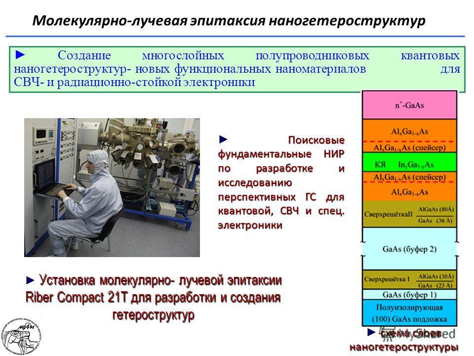 Молекулярно-лучевая эпитаксия наногетероструктур Создание многослойных полупроводниковых квантовых наногетероструктур- новых функциональных наноматериалов для СВЧ- и радиационно-стойкой электроники Установка молекулярно- лучевой эпитаксии Riber Compa