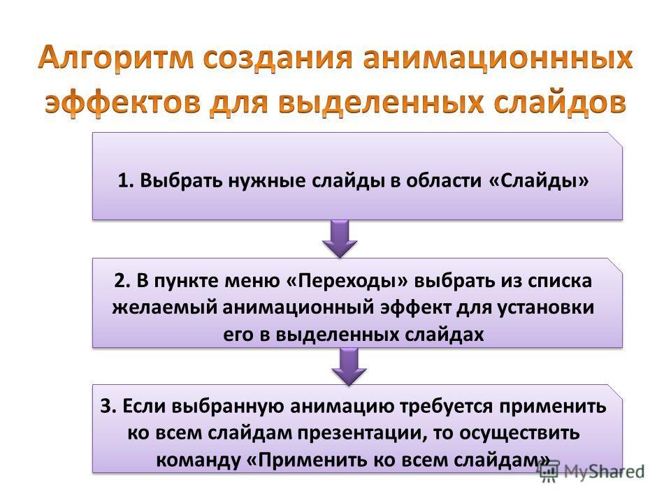 3. Если выбранную анимацию требуется применить ко всем слайдам презентации, то осуществить команду «Применить ко всем слайдам» 1. Выбрать нужные слайды в области «Слайды» 2. В пункте меню «Переходы» выбрать из списка желаемый анимационный эффект для