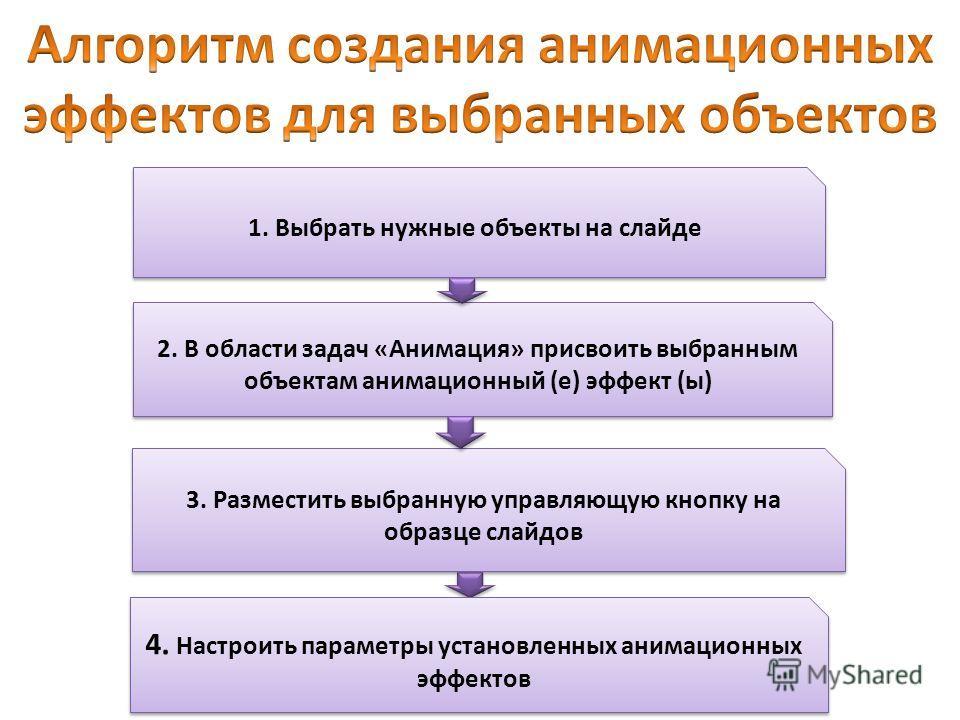 1. Выбрать нужные объекты на слайде 2. В области задач «Анимация» присвоить выбранным объектам анимационный (е) эффект (ы) 3. Разместить выбранную управляющую кнопку на образце слайдов 4. Настроить параметры установленных анимационных эффектов