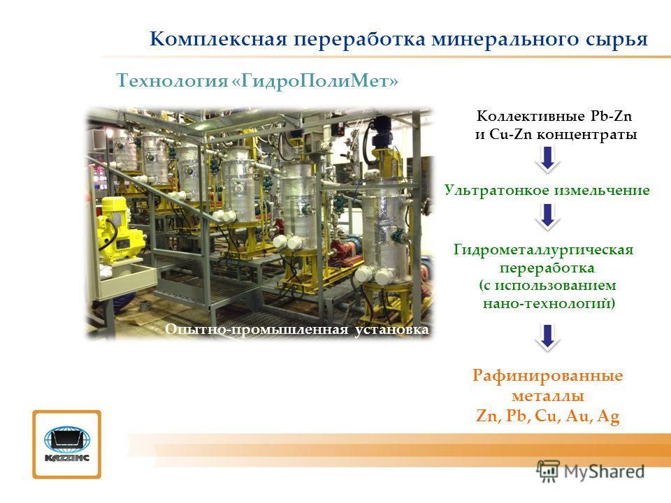 Комплексная переработка минерального сырья Коллективные Pb-Zn и Cu-Zn концентраты Ультратонкое измельчение Гидрометаллургическая переработка (с использованием нано-технологий) Рафинированные металлы Zn, Pb, Cu, Au, Ag Технология «ГидроПолиМет» Опытно