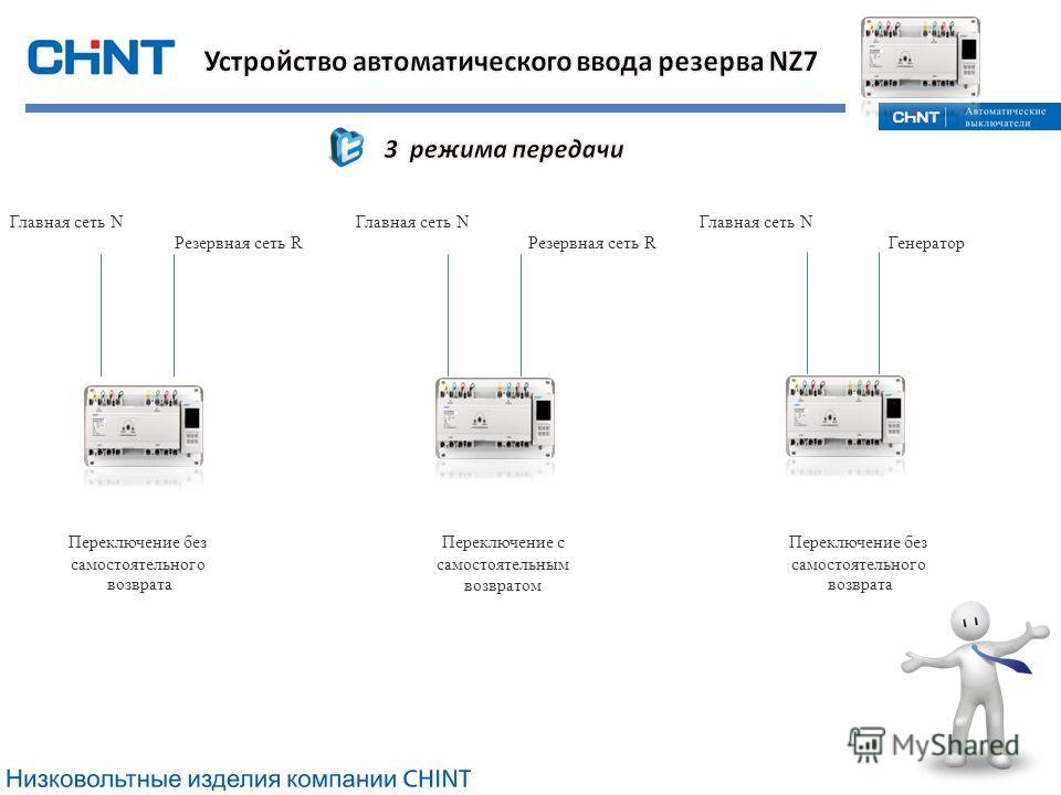 Главная сеть N Резервная сеть R Главная сеть N Резервная сеть R Главная сеть N Генератор Переключение без самостоятельного возврата Переключение с самостоятельным возвратом Переключение без самостоятельного возврата