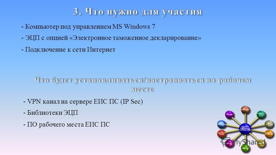 - Компьютер под управлением MS Windows 7 - ЭЦП с опцией «Электронное таможенное декларирование» - Подключение к сети Интернет - VPN канал на сервере ЕИС ПС (IP Sec) - Библиотеки ЭЦП - ПО рабочего места ЕИС ПС