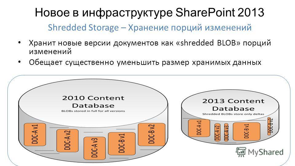Хранит новые версии документов как «shredded BLOB» порций изменений Обещает существенно уменьшить размер хранимых данных Новое в инфраструктуре SharePoint 2013 Shredded Storage – Хранение порций изменений