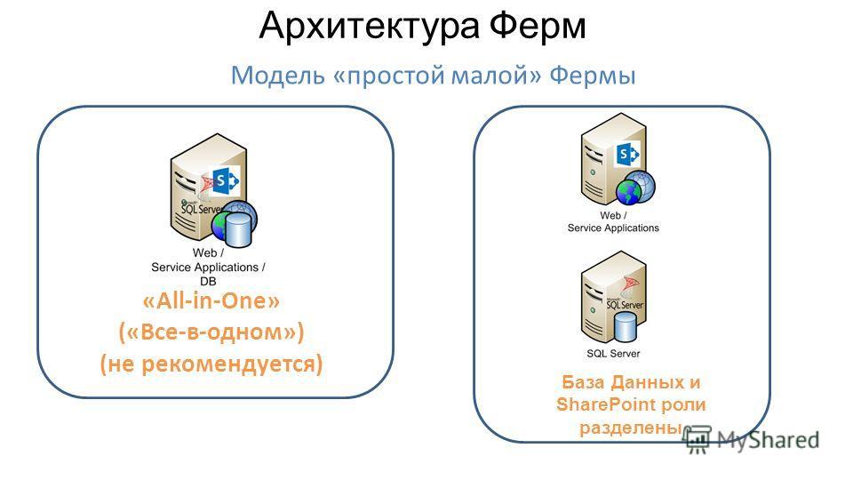 «All-in-One» («Все-в-одном») (не рекомендуется) База Данных и SharePoint роли разделены Архитектура Ферм Модель «простой малой» Фермы