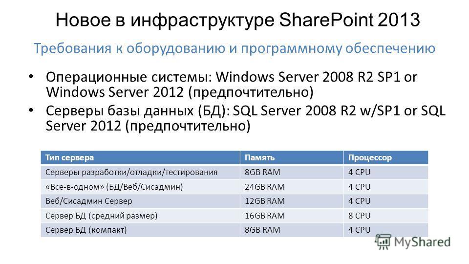 Операционные системы: Windows Server 2008 R2 SP1 or Windows Server 2012 (предпочтительно) Серверы базы данных (БД): SQL Server 2008 R2 w/SP1 or SQL Server 2012 (предпочтительно) Тип сервераПамятьПроцессор Серверы разработки/отладки/тестирования8GB RA