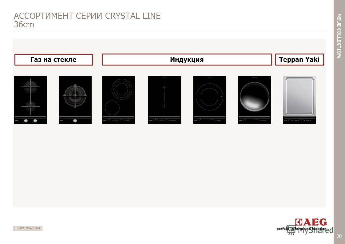 28 < NEUE KOLLEKTION BACK TO AGENDA АССОРТИМЕНТ СЕРИИ CRYSTAL LINE 36cm Газ на стекле ИндукцияTeppan Yaki