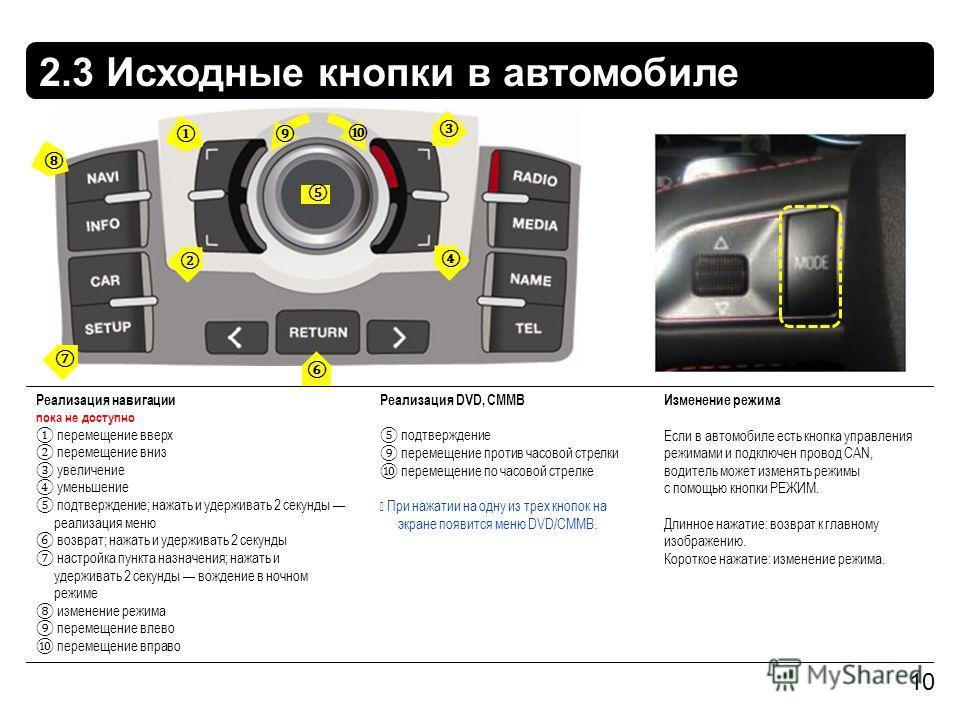 2.3 Исходные кнопки в автомобиле 10 Реализация навигации пока не доступно перемещение вверх перемещение вниз увеличение уменьшение подтверждение; нажать и удерживать 2 секунды реализация меню возврат; нажать и удерживать 2 секунды настройка пункта на