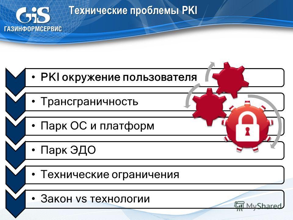 Технические проблемы PKI PKI окружение пользователя ТрансграничностьПарк ОС и платформПарк ЭДОТехнические ограниченияЗакон vs технологии