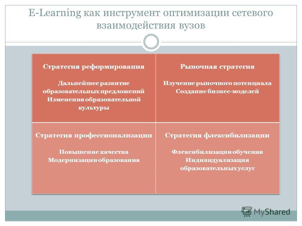 E-Learning как инструмент оптимизации сетевого взаимодействия вузов