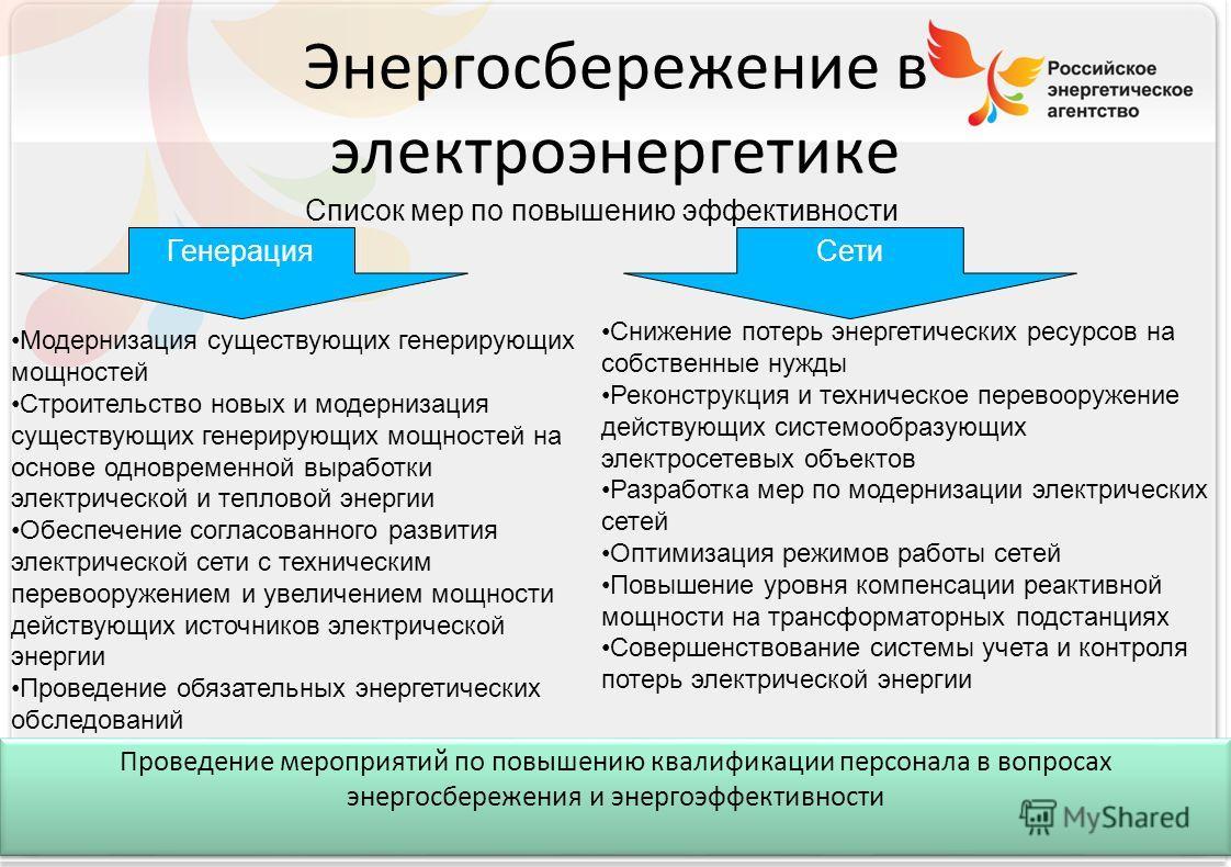Российское энергетическое агентство Энергосбережение в электроэнергетике Список мер по повышению эффективности Модернизация существующих генерирующих мощностей Строительство новых и модернизация существующих генерирующих мощностей на основе одновреме