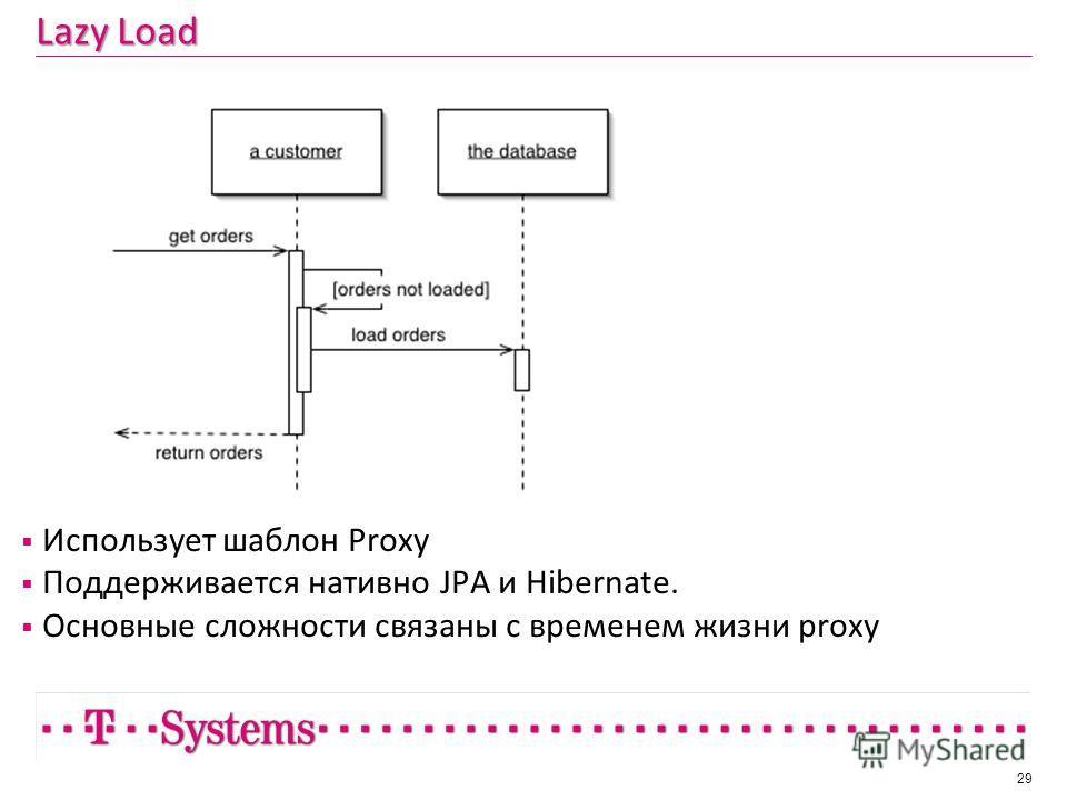 Lazy Load Использует шаблон Proxy Поддерживается нативно JPA и Hibernate. Основные сложности связаны с временем жизни proxy 29