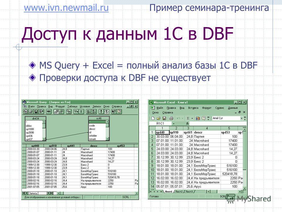 www.ivn.newmail.ruwww.ivn.newmail.ru Пример семинара-тренинга Доступ к данным 1С в DBF MS Query + Excel = полный анализ базы 1С в DBF Проверки доступа к DBF не существует