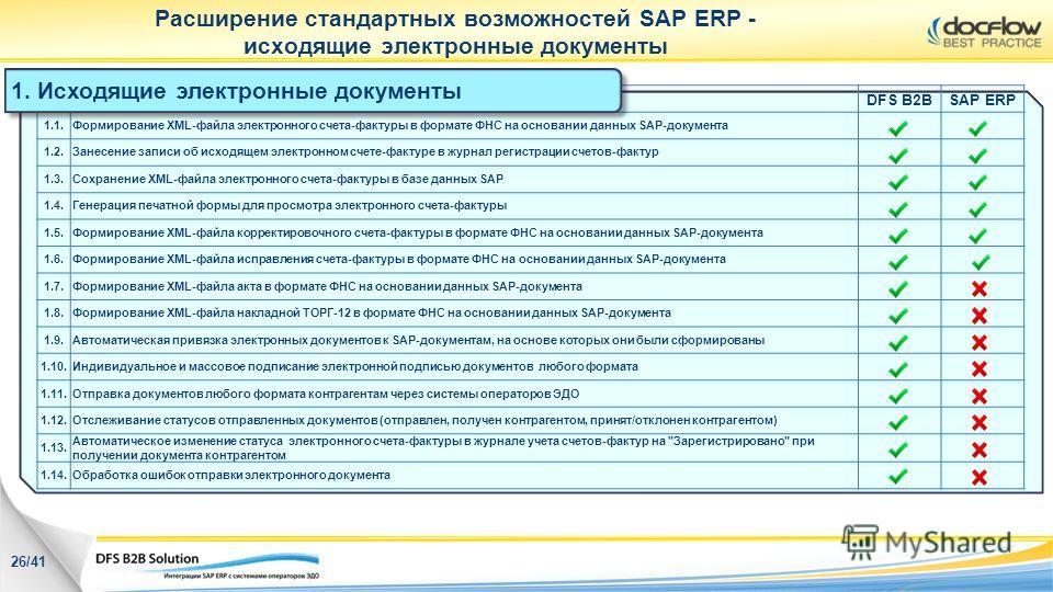 Расширение стандартных возможностей SAP ERP - исходящие электронные документы 1. Исходящие электронные документы 26/41