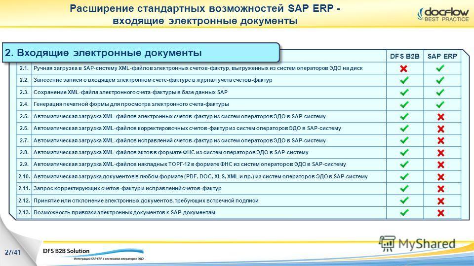 Расширение стандартных возможностей SAP ERP - входящие электронные документы 2. Входящие электронные документы 27/41