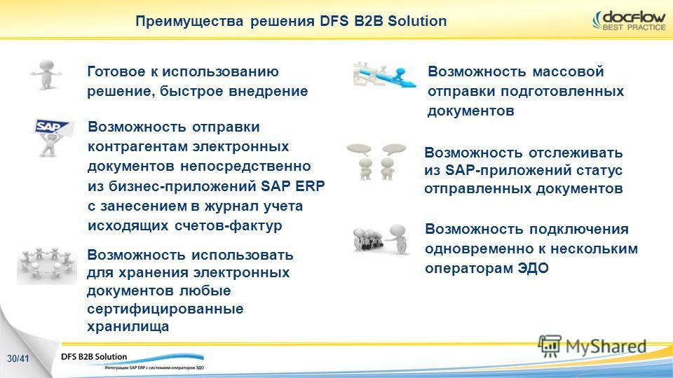 Преимущества решения DFS B2B Solution Возможность отслеживать из SAP-приложений статус отправленных документов Возможность отправки контрагентам электронных документов непосредственно из бизнес-приложений SAP ERP с занесением в журнал учета исходящих