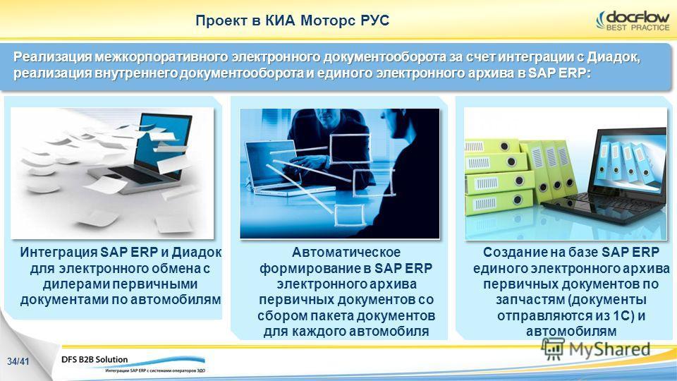 Интеграция SAP ERP и Диадок для электронного обмена с дилерами первичными документами по автомобилям Автоматическое формирование в SAP ERP электронного архива первичных документов со сбором пакета документов для каждого автомобиля Создание на базе SA
