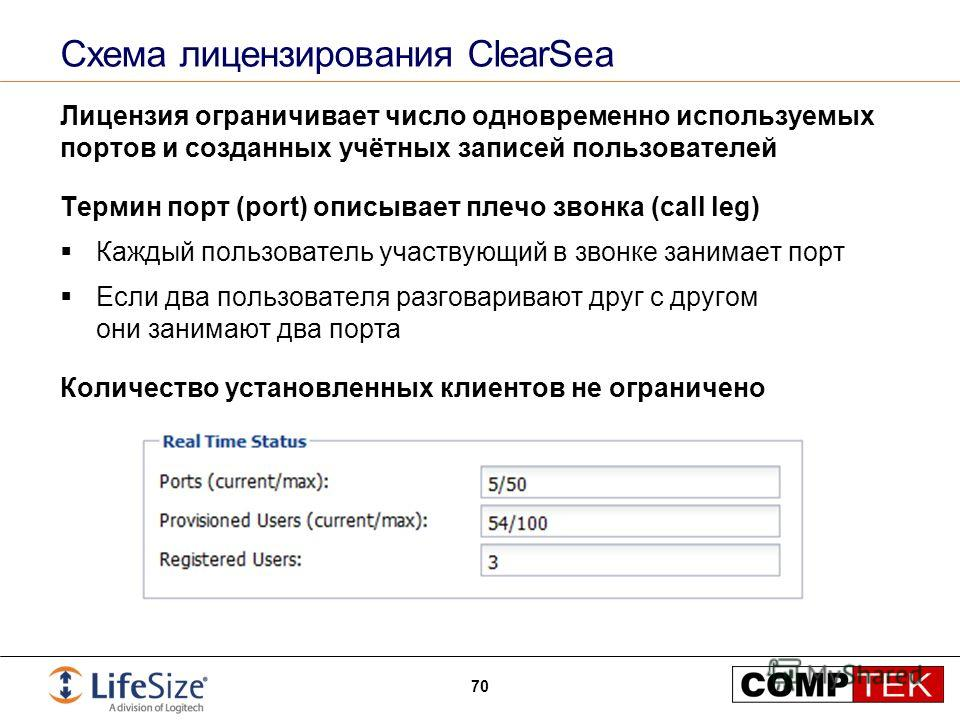 Схема лицензирования ClearSea Лицензия ограничивает число одновременно используемых портов и созданных учётных записей пользователей Термин порт (port) описывает плечо звонка (call leg) Каждый пользователь участвующий в звонке занимает порт Если два