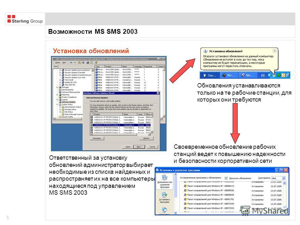 Возможности MS SMS 2003 5 Установка обновлений Ответственный за установку обновлений администратор выбирает необходимые из списка найденных и распространяет их на все компьютеры, находящиеся под управлением MS SMS 2003 Обновления устанавливаются толь