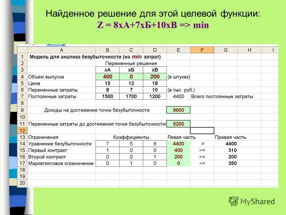 Найденное решение для этой целевой функции: Z = 8хА+7хБ+10хВ => min