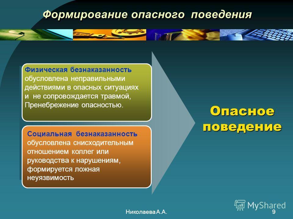 Николаева А.А.9 Формирование опасного поведения Физическая безнаказанность обусловлена неправильными действиями в опасных ситуациях и не сопровождается травмой, Пренебрежение опасностью. Социальная безнаказанность обусловлена снисходительным отношени