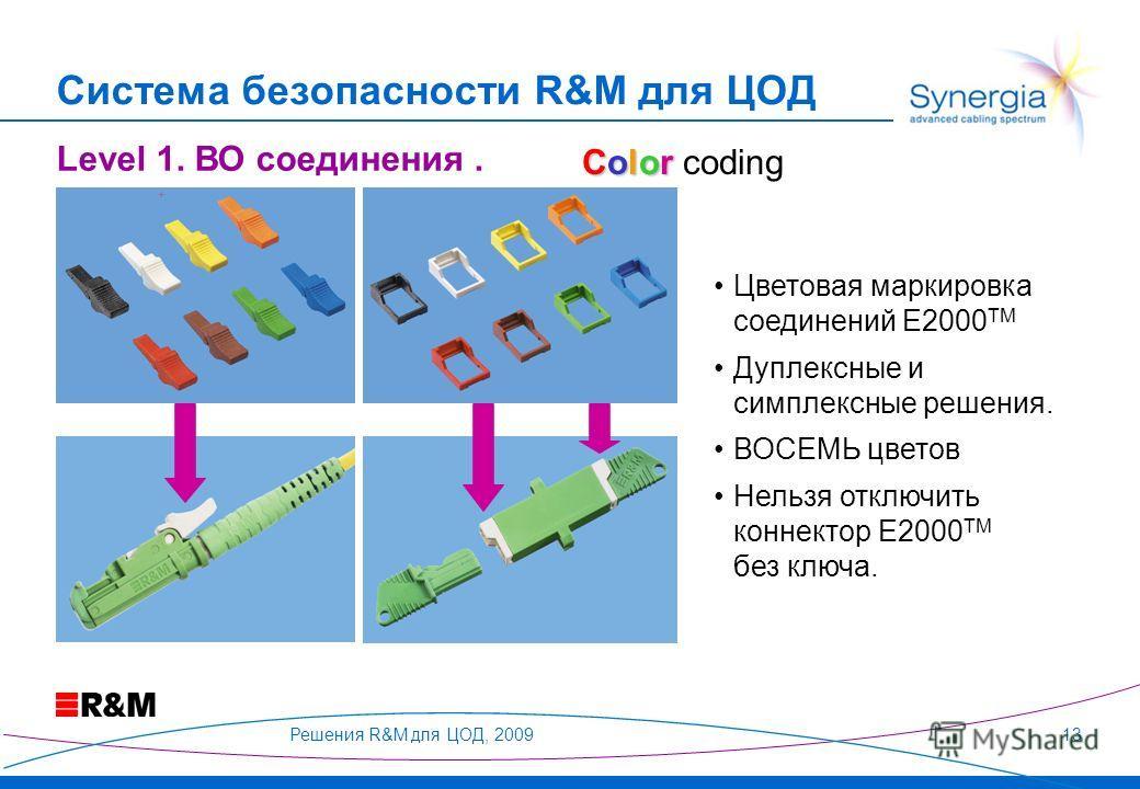 Решения R&M для ЦОД, 200913 Система безопасности R&M для ЦОД Цветовая маркировка соединений E2000 TM Дуплексные и симплексные решения. ВОСЕМЬ цветов Нельзя отключить коннектор E2000 TM без ключа. Level 1. ВО соединения. Color Color coding