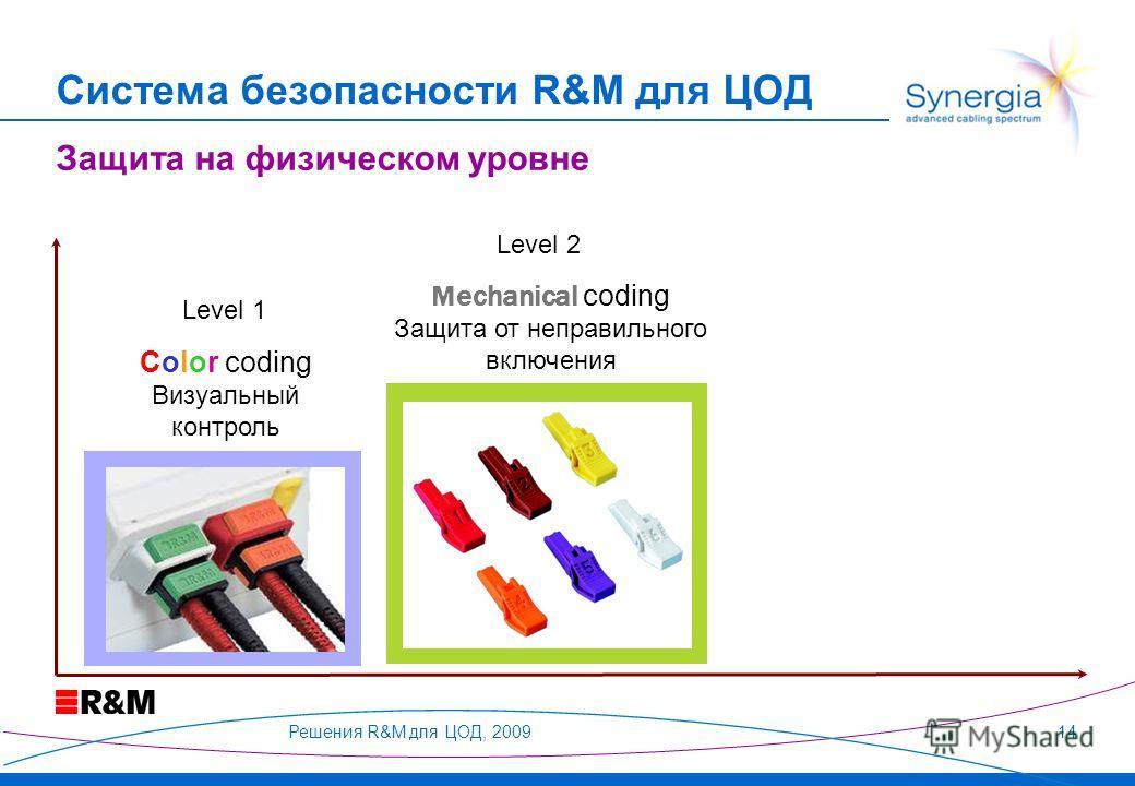 Решения R&M для ЦОД, 200914 Level 2 Система безопасности R&M для ЦОД Level 1 Защита на физическом уровне Mechanical coding Защита от неправильного включения Color coding Визуальный контроль