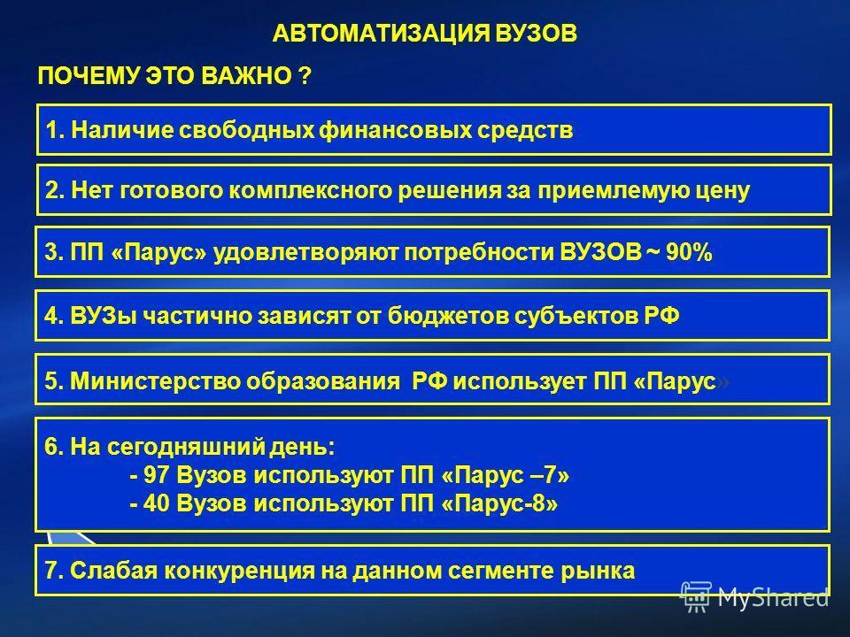 66 ПОЧЕМУ ЭТО ВАЖНО ? 1. Наличие свободных финансовых средств 2. Нет готового комплексного решения за приемлемую цену 3. ПП «Парус» удовлетворяют потребности ВУЗОВ ~ 90% 4. ВУЗы частично зависят от бюджетов субъектов РФ 5. Министерство образования РФ