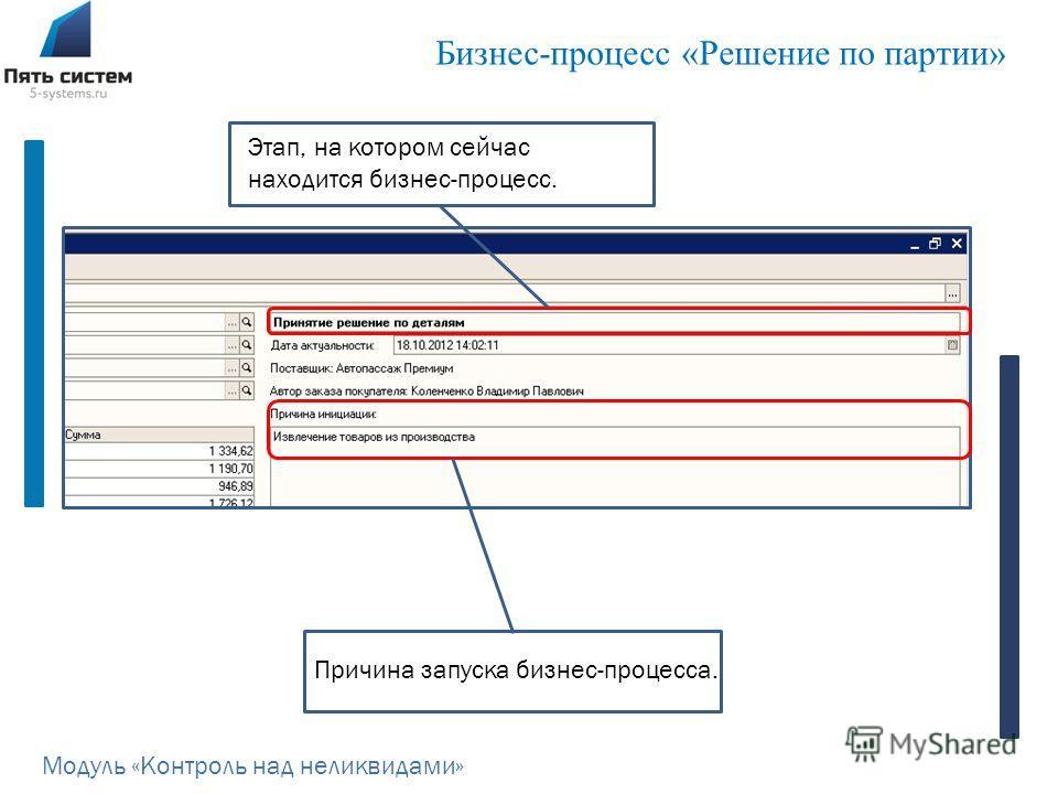 Бизнес-процесс «Решение по партии» Модуль «Контроль над неликвидами» Этап, на котором сейчас находится бизнес-процесс. Причина запуска бизнес-процесса.